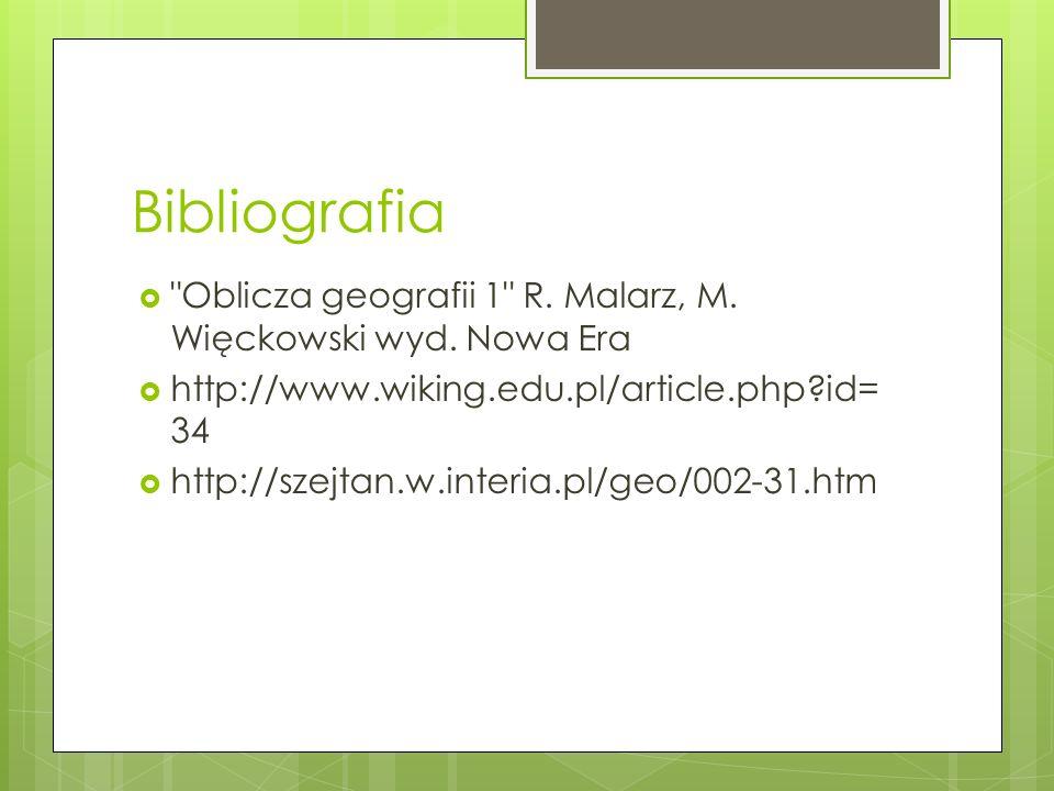 Bibliografia Oblicza geografii 1 R. Malarz, M. Więckowski wyd. Nowa Era. http://www.wiking.edu.pl/article.php id=34.