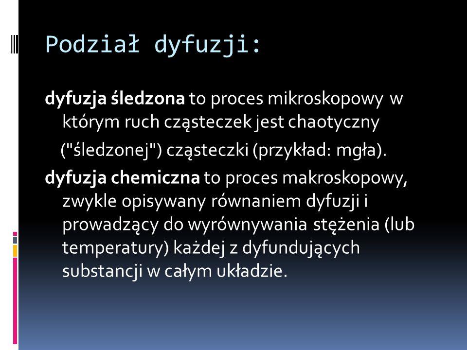Podział dyfuzji: