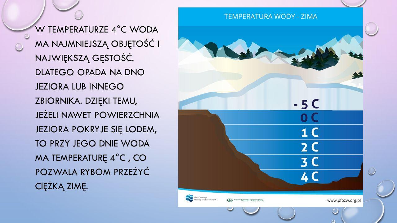 W temperaturze 4°C woda ma najmniejszą objętość i największą gęstość