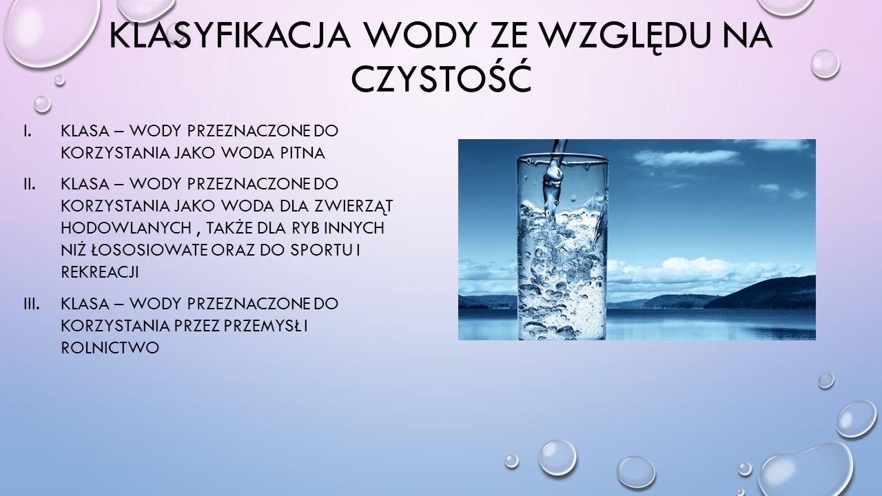 Klasyfikacja wody ze względu na czystość