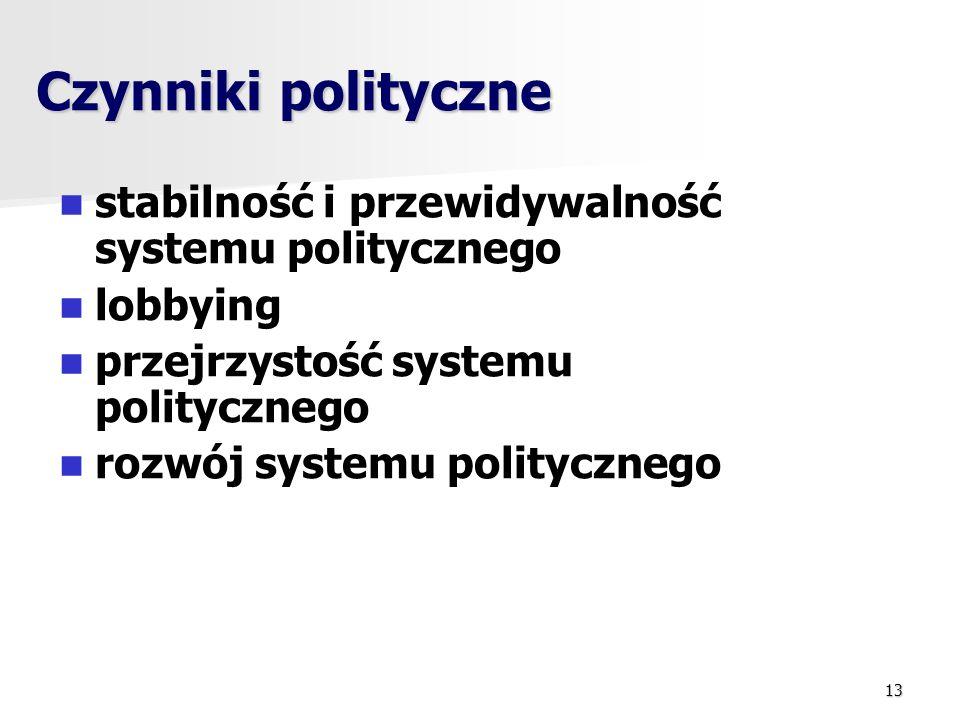 Czynniki polityczne stabilność i przewidywalność systemu politycznego