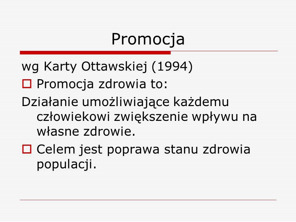 Promocja wg Karty Ottawskiej (1994) Promocja zdrowia to: