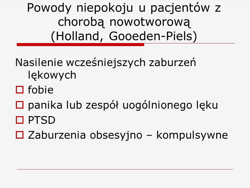 Powody niepokoju u pacjentów z chorobą nowotworową (Holland, Gooeden-Piels)