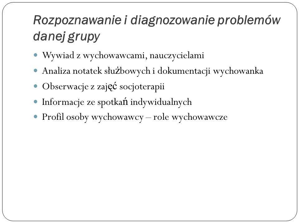 Rozpoznawanie i diagnozowanie problemów danej grupy