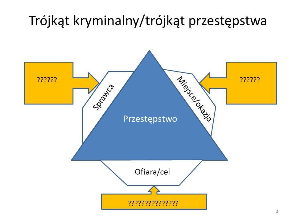 Trójkąt kryminalny/trójkąt przestępstwa