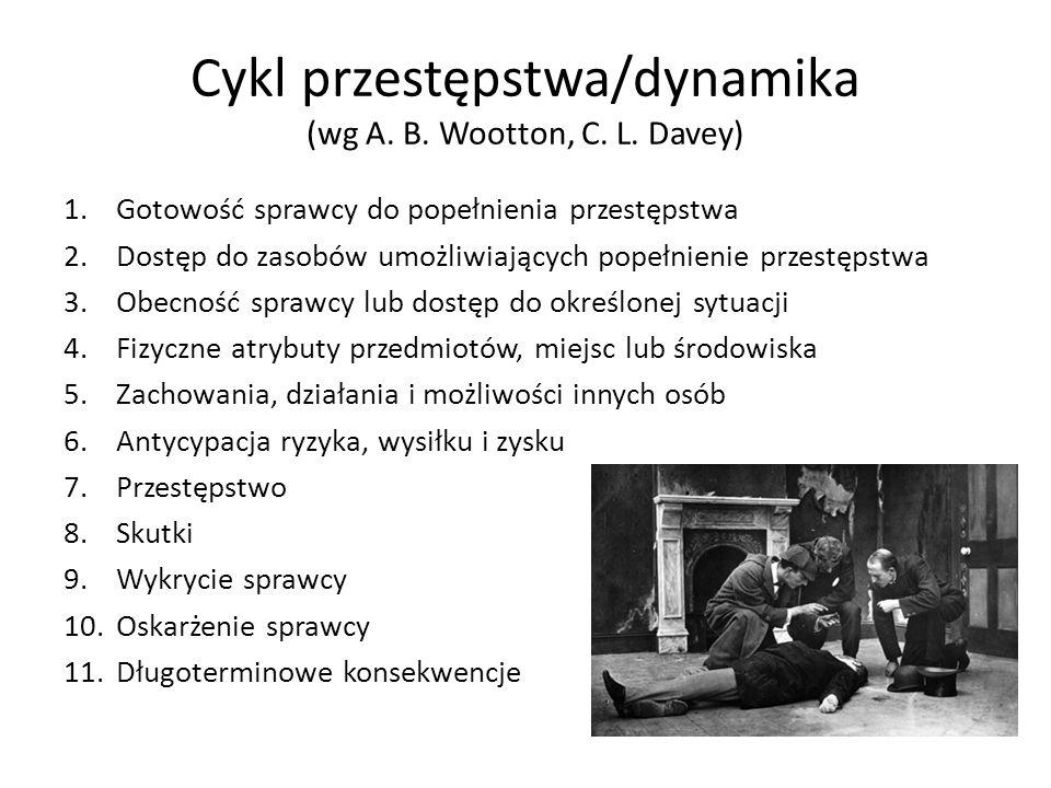 Cykl przestępstwa/dynamika (wg A. B. Wootton, C. L. Davey)