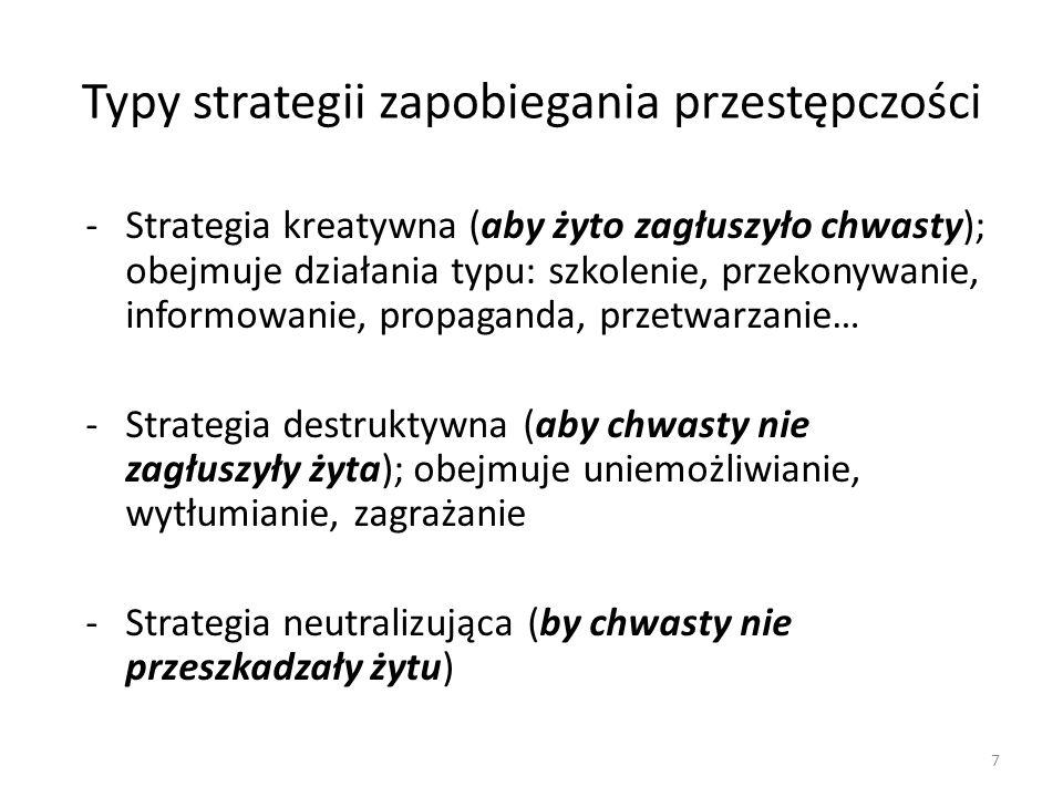 Typy strategii zapobiegania przestępczości