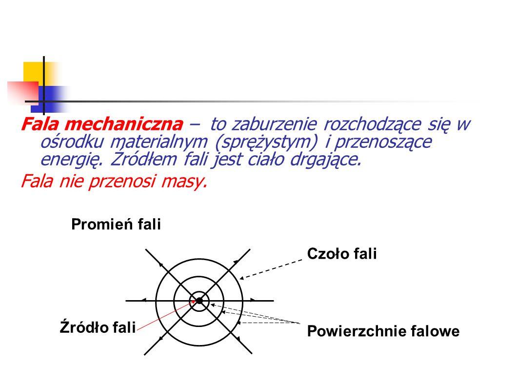 Fala mechaniczna – to zaburzenie rozchodzące się w ośrodku materialnym (sprężystym) i przenoszące energię. Źródłem fali jest ciało drgające.