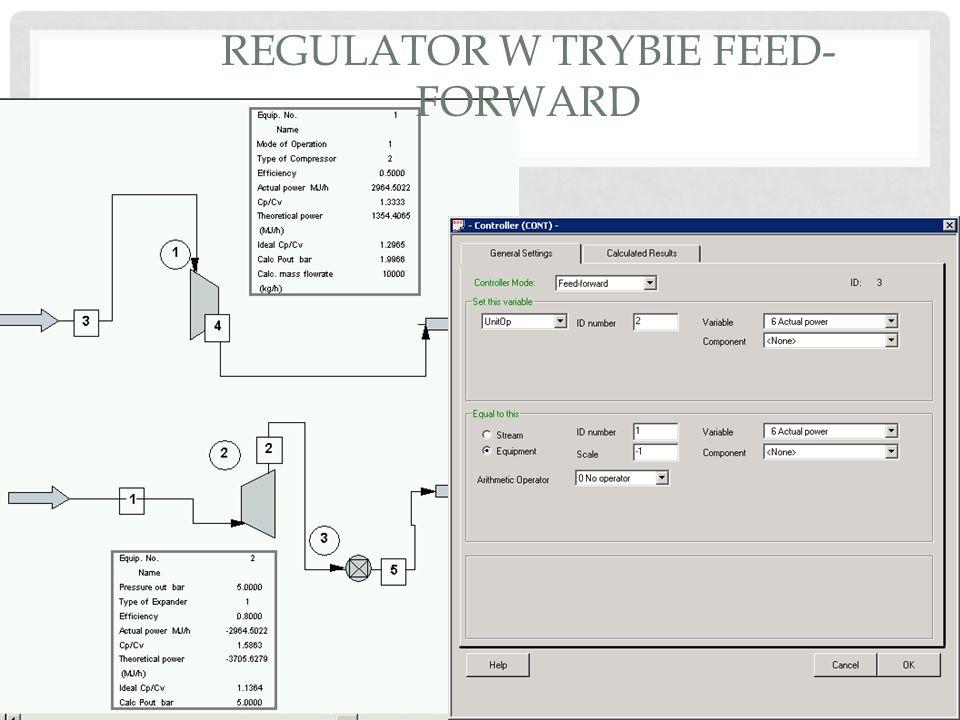 Regulator w trybie Feed-forward