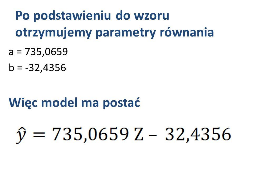Po podstawieniu do wzoru otrzymujemy parametry równania