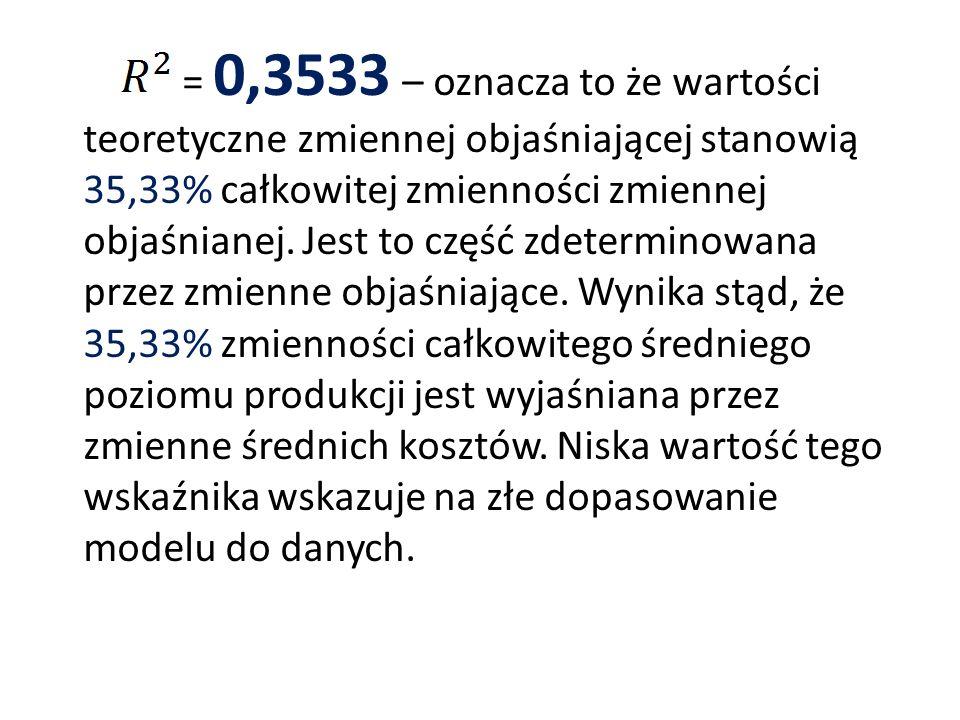 = 0,3533 – oznacza to że wartości teoretyczne zmiennej objaśniającej stanowią 35,33% całkowitej zmienności zmiennej objaśnianej.