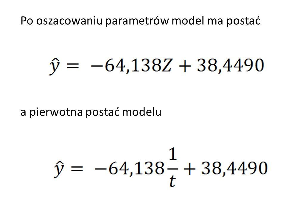 Po oszacowaniu parametrów model ma postać a pierwotna postać modelu