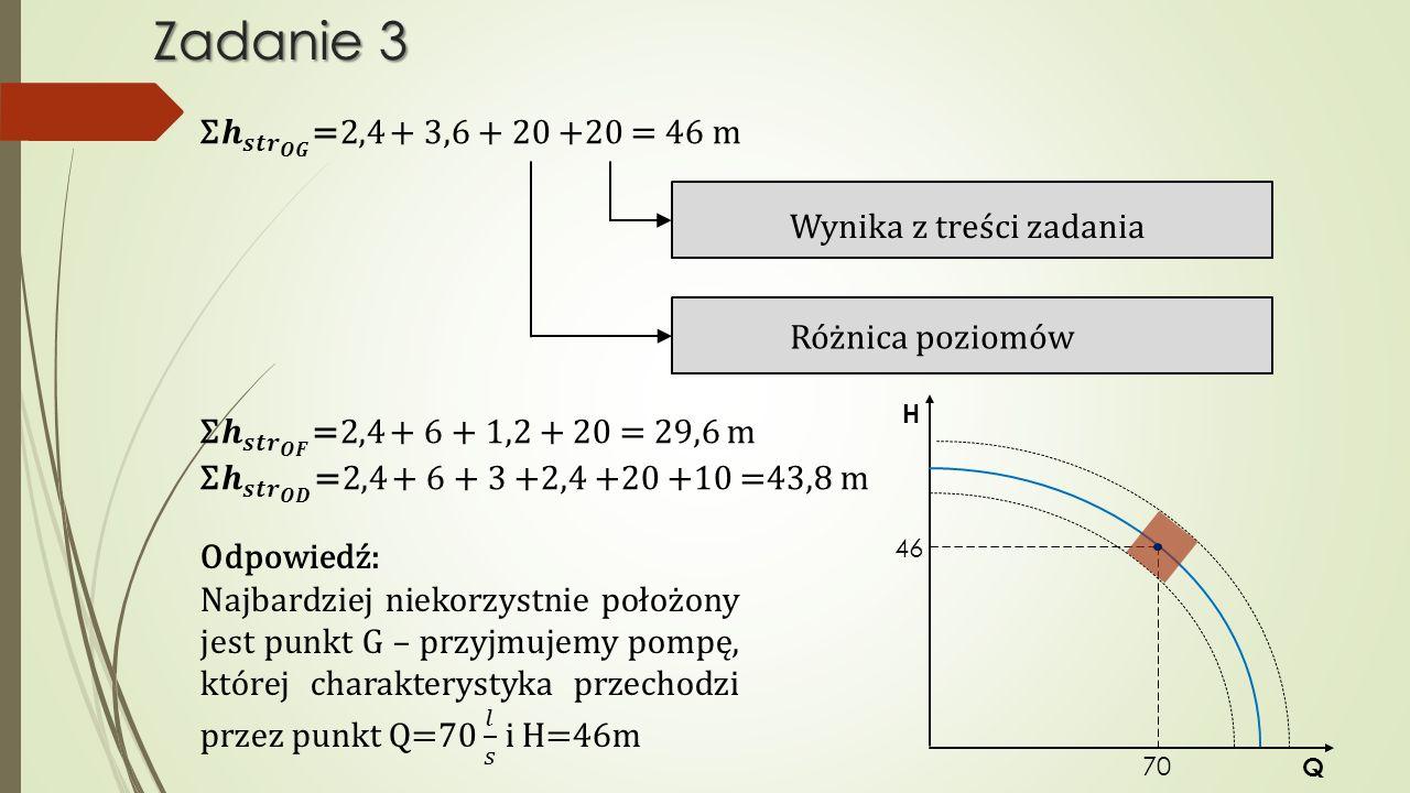 Zadanie 3 Σ 𝒉 𝒔𝒕𝒓 𝑶𝑮 =2,4 + 3,6 + 20 +20 = 46 m