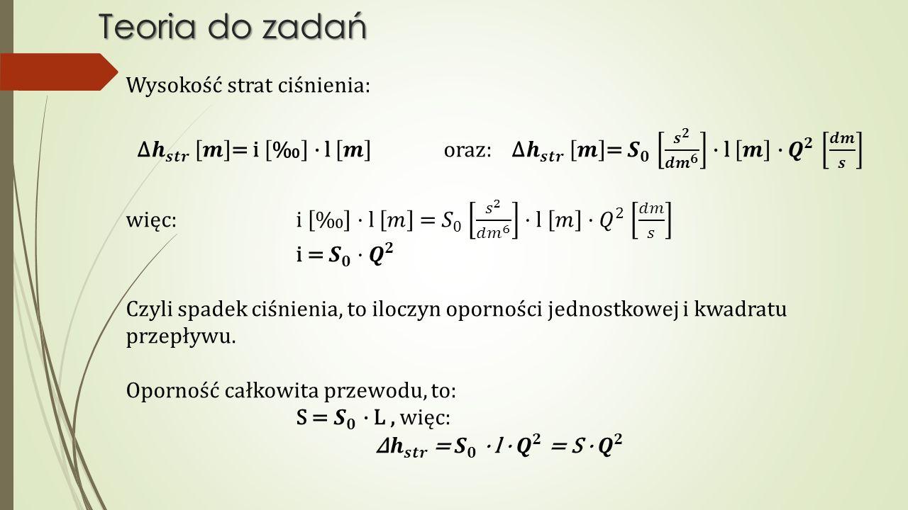 Δ 𝒉 𝒔𝒕𝒓 𝒎 = i ‰ · l 𝒎 oraz: Δ 𝒉 𝒔𝒕𝒓 𝒎 = 𝑺 𝟎 𝒔 𝟐 𝒅𝒎 𝟔 · l 𝒎 · 𝑸 𝟐 𝒅𝒎 𝒔