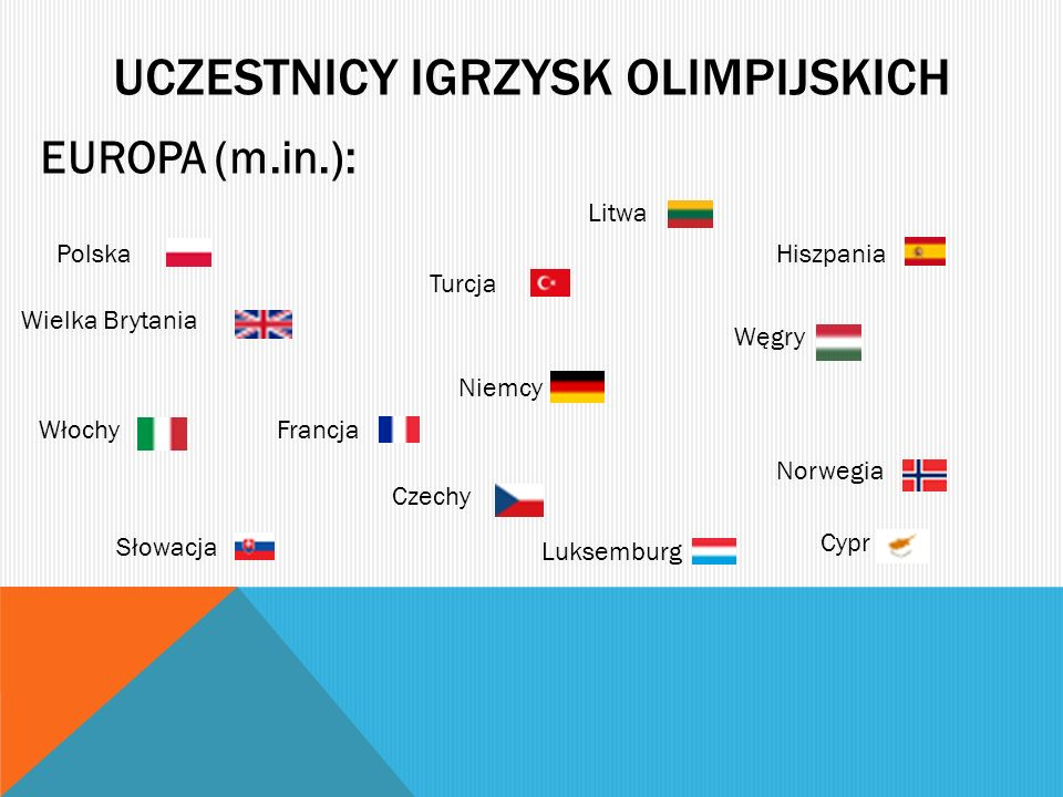 Uczestnicy igrzysk olimpijskich