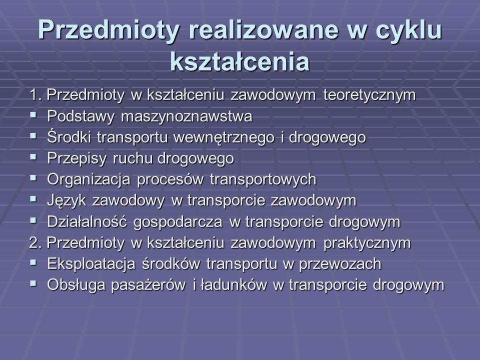 Przedmioty realizowane w cyklu kształcenia