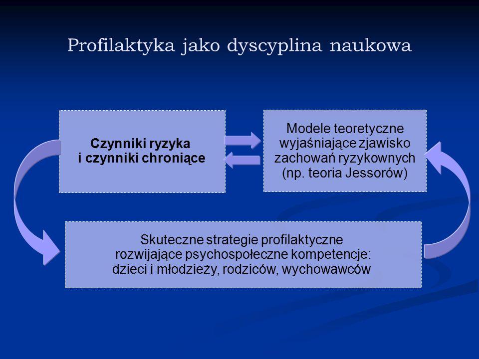 Profilaktyka jako dyscyplina naukowa