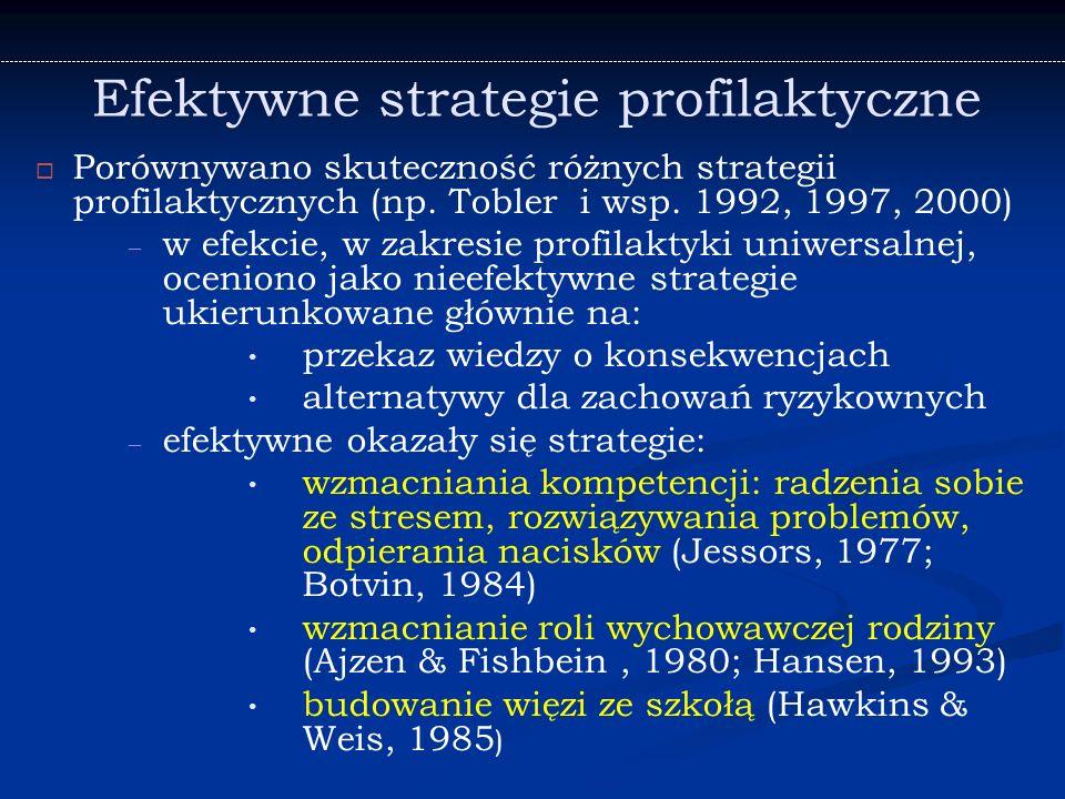 Efektywne strategie profilaktyczne