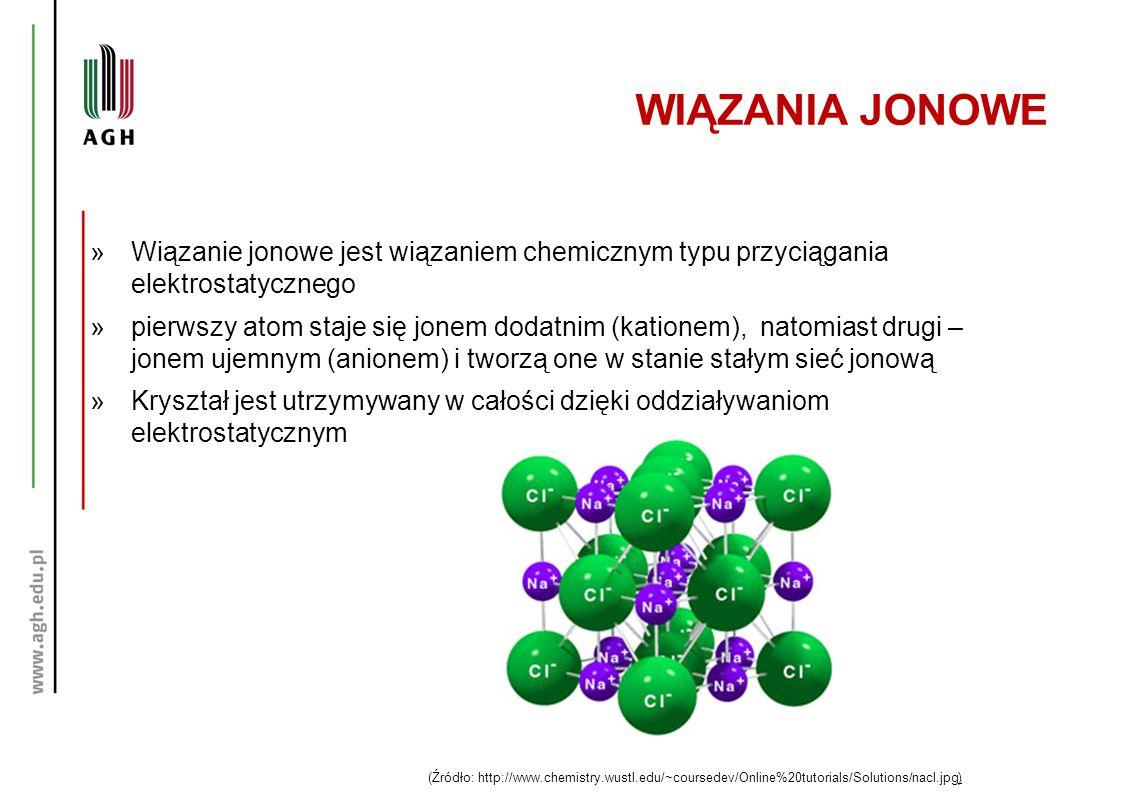 WIĄZANIA JONOWE Wiązanie jonowe jest wiązaniem chemicznym typu przyciągania elektrostatycznego.