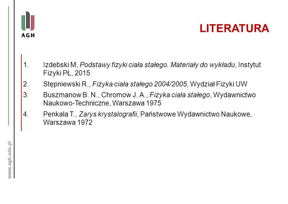 LITERATURA Izdebski M, Podstawy fizyki ciała stałego. Materiały do wykładu, Instytut Fizyki PŁ, 2015.