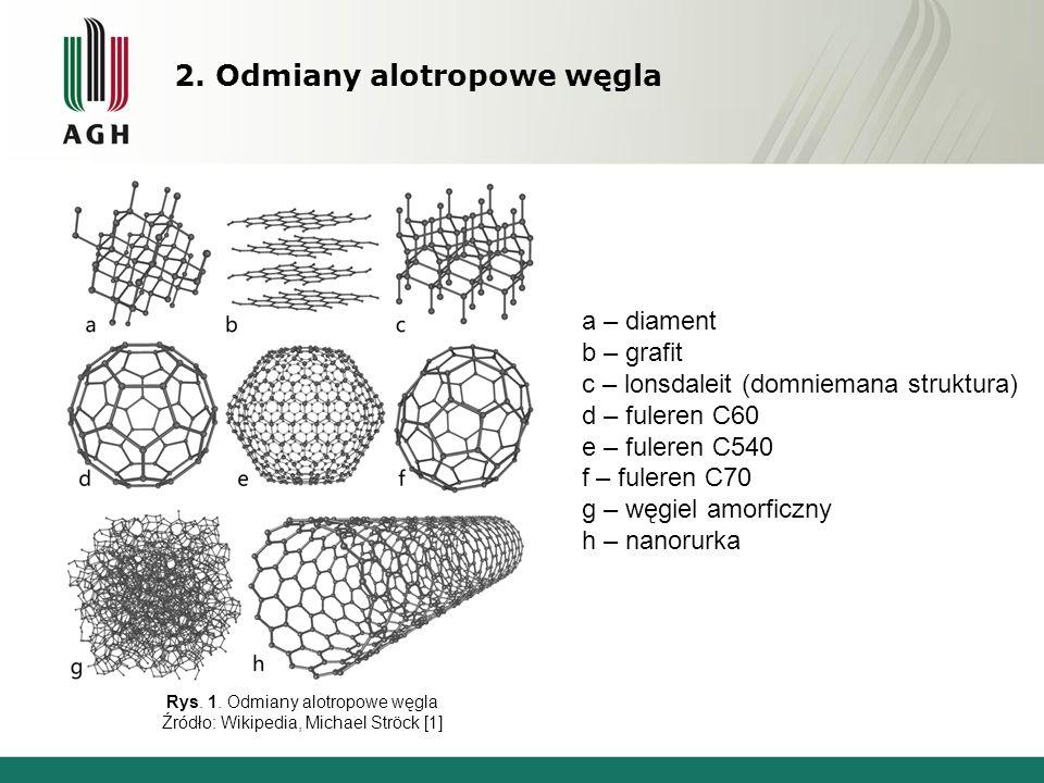 2. Odmiany alotropowe węgla