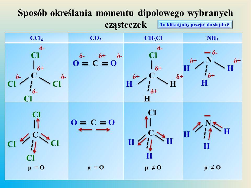 Sposób określania momentu dipolowego wybranych cząsteczek