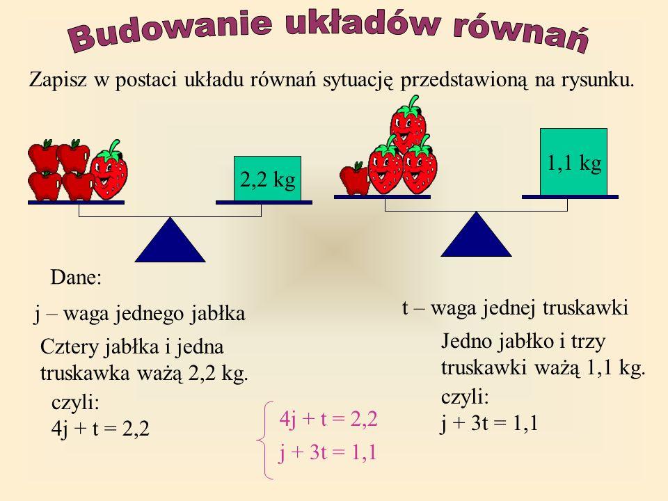 Budowanie układów równań