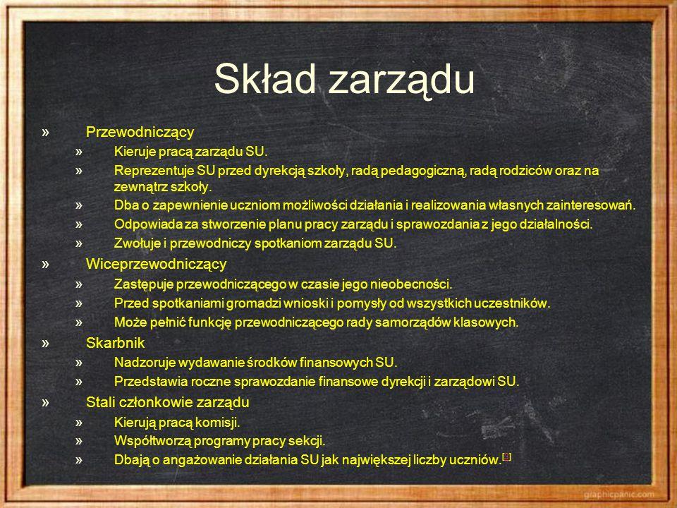 Skład zarządu Przewodniczący Wiceprzewodniczący Skarbnik