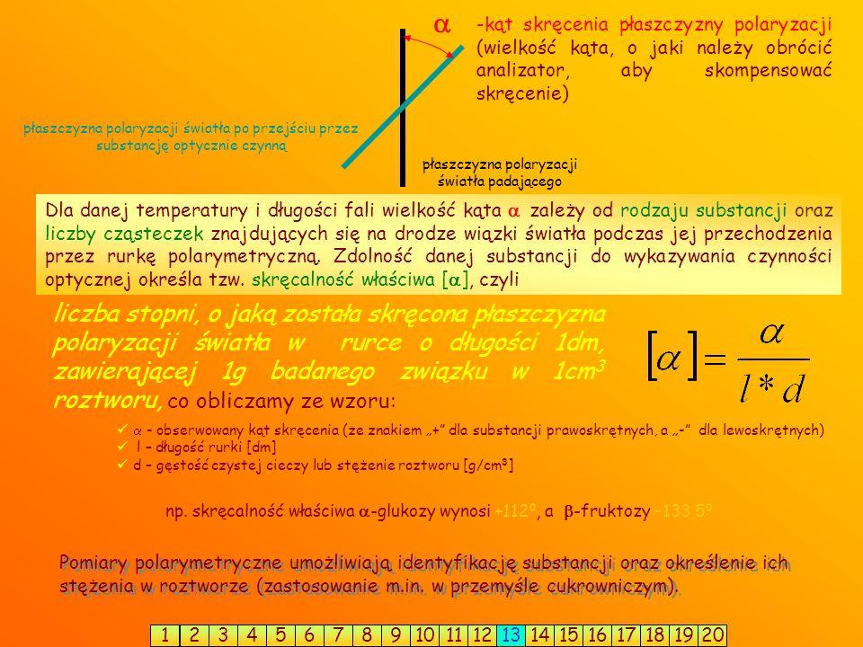  -kąt skręcenia płaszczyzny polaryzacji (wielkość kąta, o jaki należy obrócić analizator, aby skompensować skręcenie)