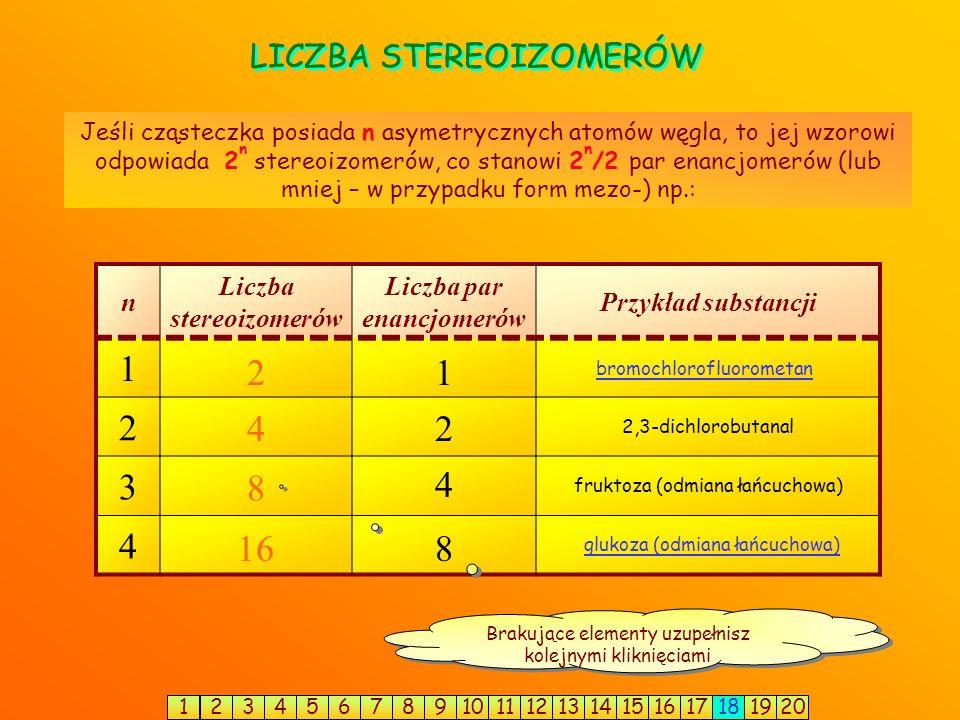 Liczba stereoizomerów Liczba par enancjomerów