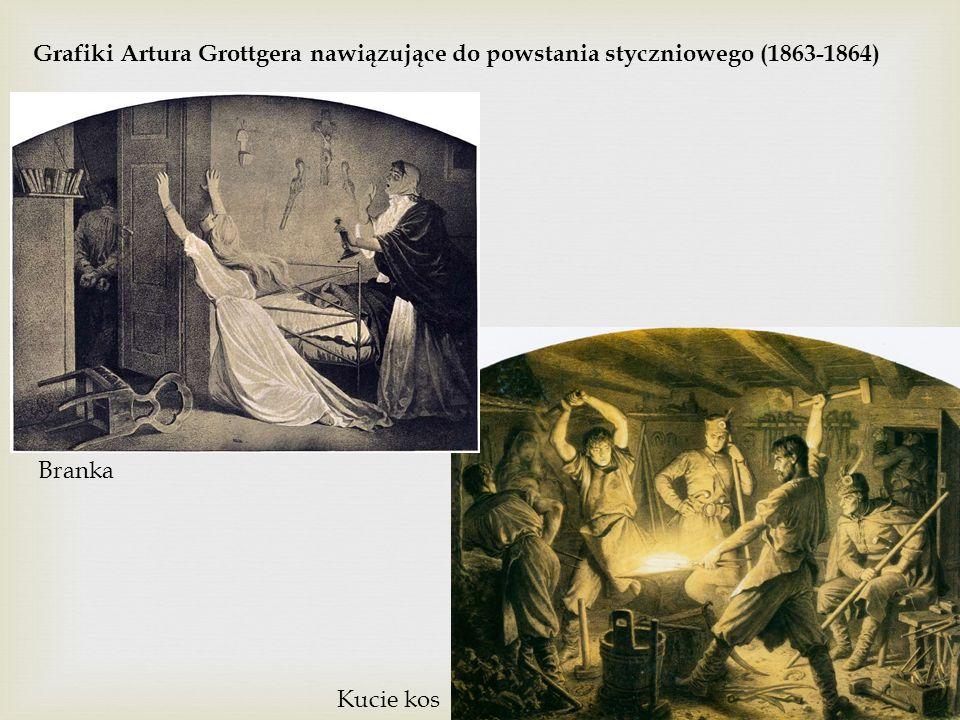 Grafiki Artura Grottgera nawiązujące do powstania styczniowego (1863-1864)