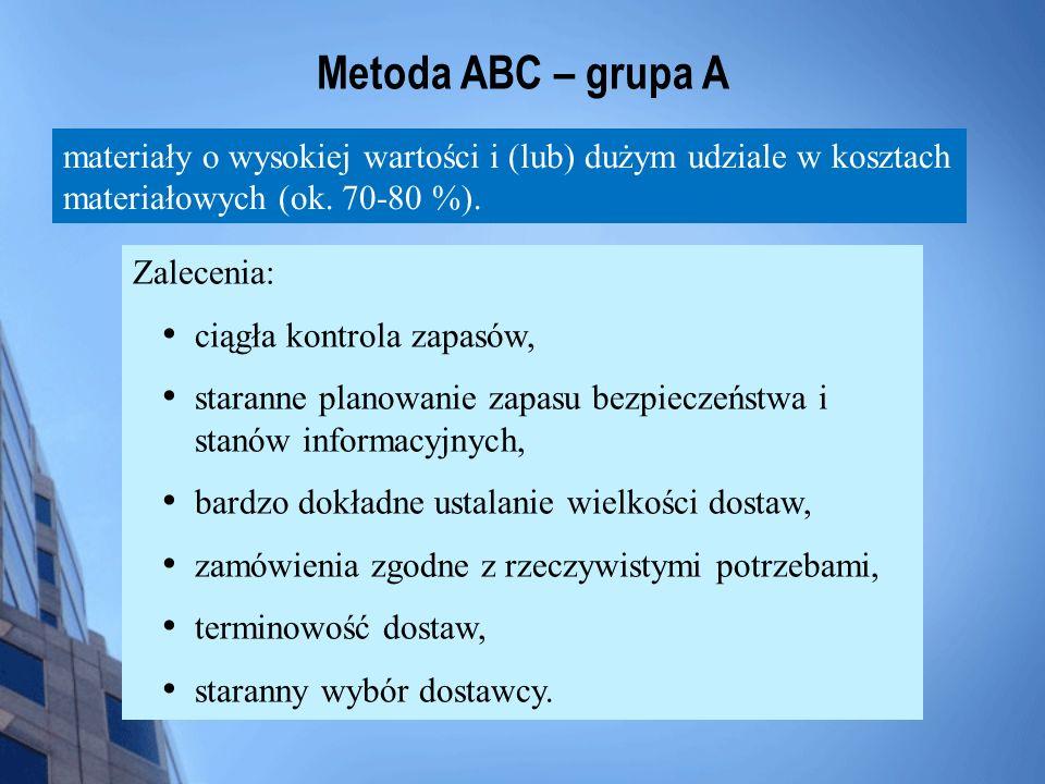 Metoda ABC – grupa A materiały o wysokiej wartości i (lub) dużym udziale w kosztach materiałowych (ok. 70-80 %).
