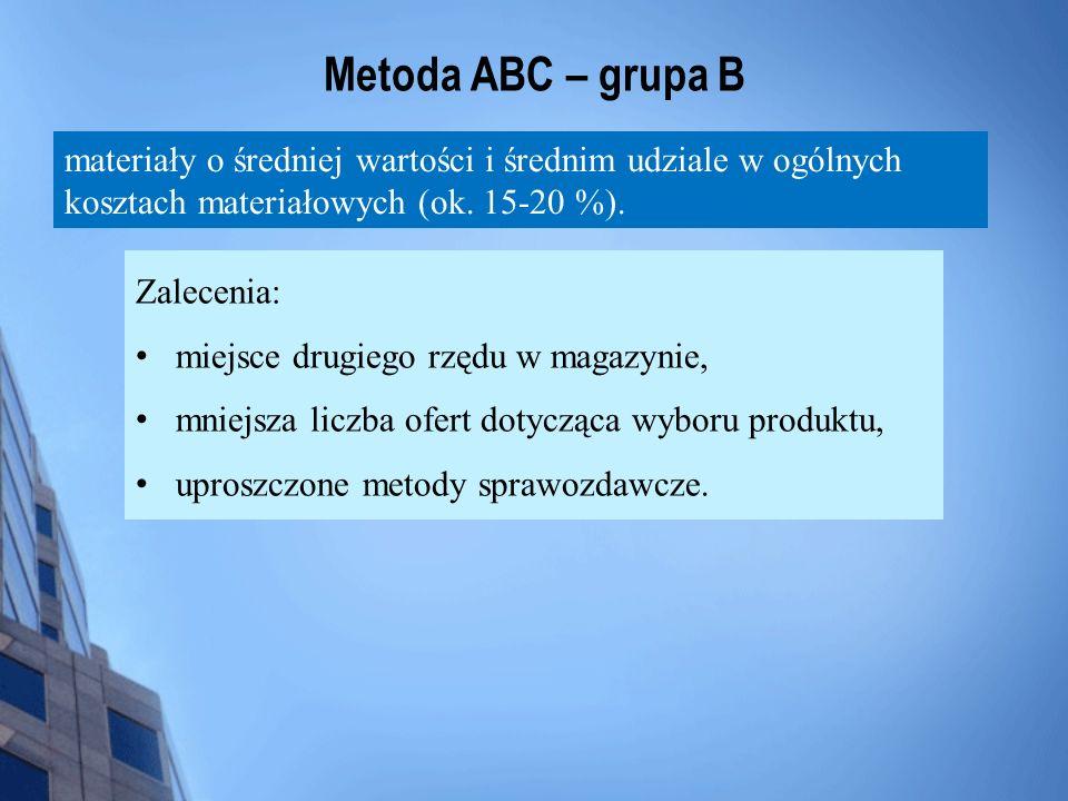 Metoda ABC – grupa B materiały o średniej wartości i średnim udziale w ogólnych kosztach materiałowych (ok. 15-20 %).