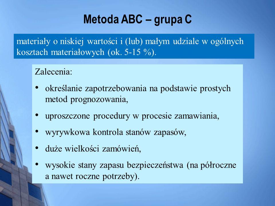 Metoda ABC – grupa C materiały o niskiej wartości i (lub) małym udziale w ogólnych kosztach materiałowych (ok. 5-15 %).