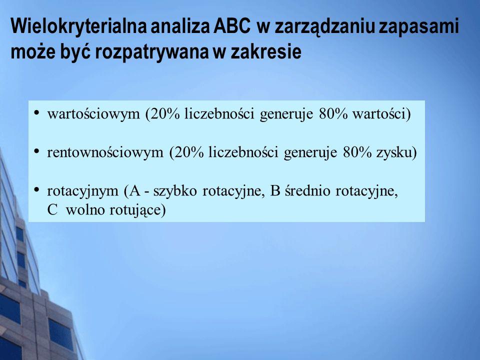 Wielokryterialna analiza ABC w zarządzaniu zapasami może być rozpatrywana w zakresie