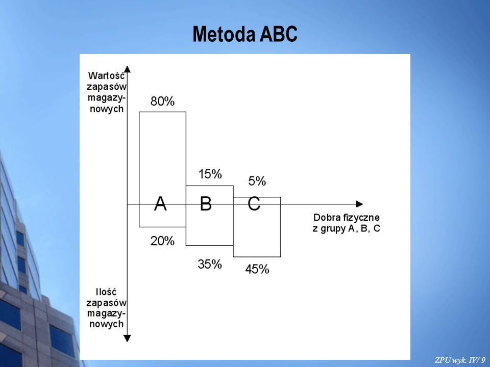 Metoda ABC ZPU wyk. IV/ 9