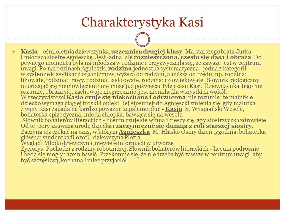 Charakterystyka Kasi
