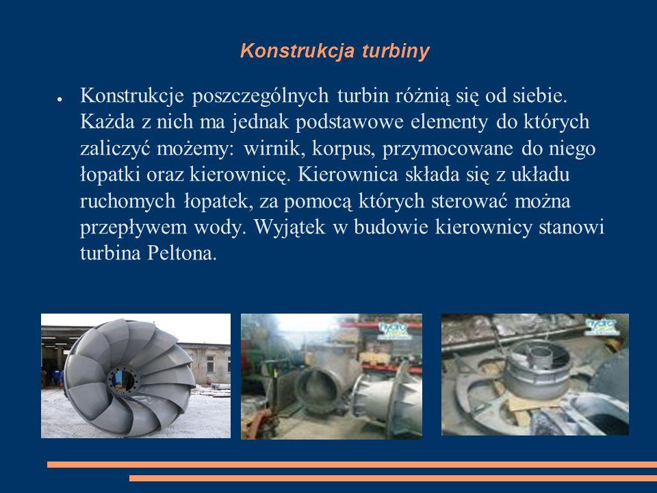 Konstrukcja turbiny