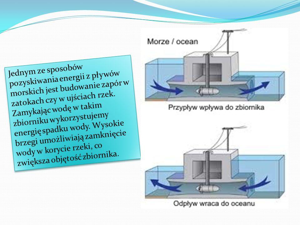 Jednym ze sposobów pozyskiwania energii z pływów morskich jest budowanie zapór w zatokach czy w ujściach rzek.