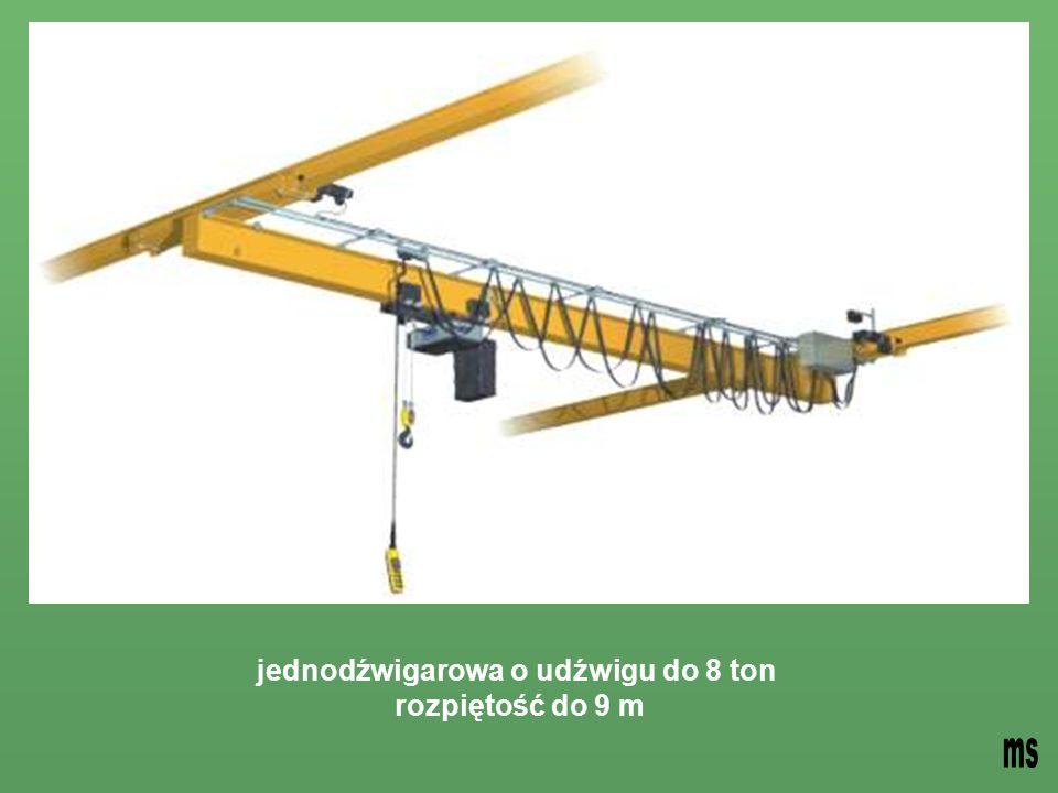 jednodźwigarowa o udźwigu do 8 ton