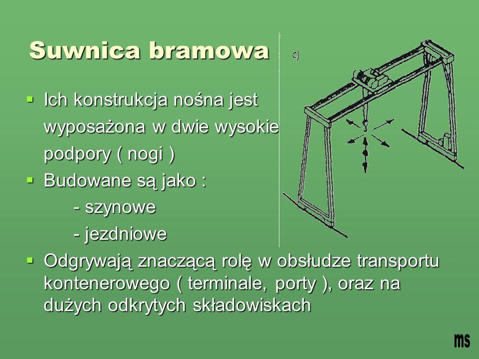 Suwnica bramowa Ich konstrukcja nośna jest wyposażona w dwie wysokie