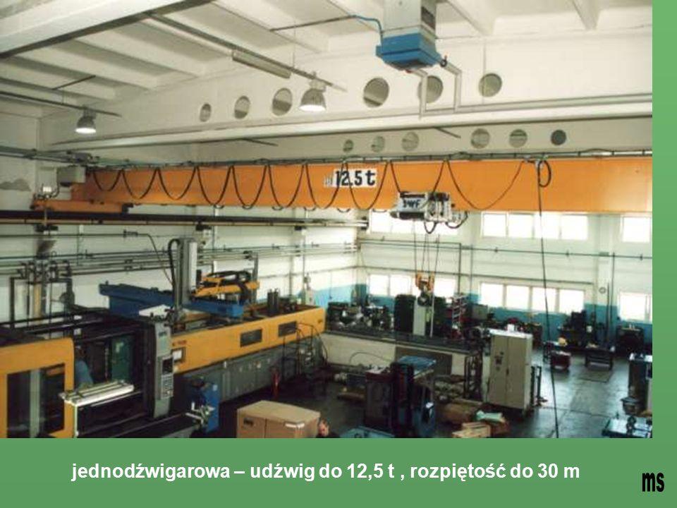 jednodźwigarowa – udźwig do 12,5 t , rozpiętość do 30 m