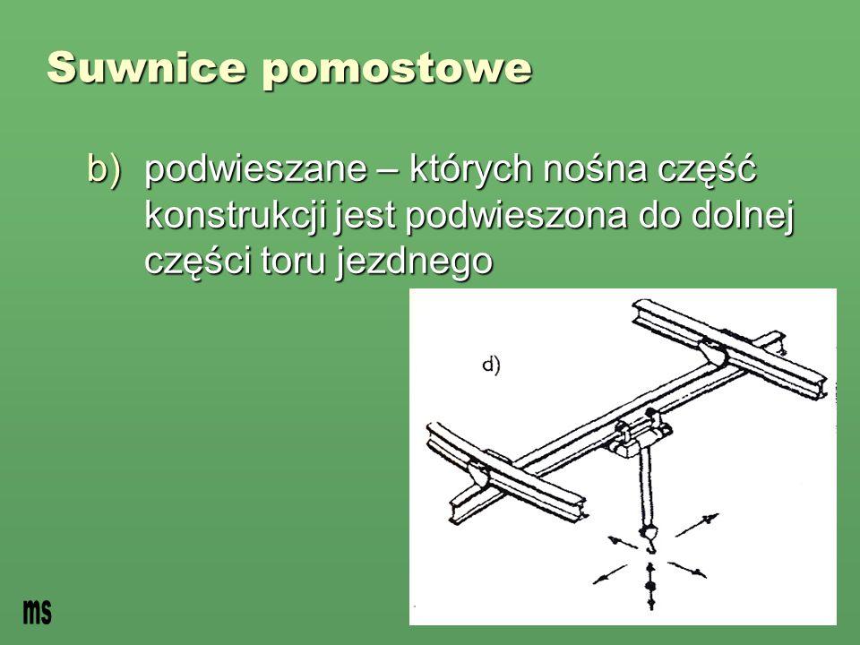 Suwnice pomostowe podwieszane – których nośna część konstrukcji jest podwieszona do dolnej części toru jezdnego.