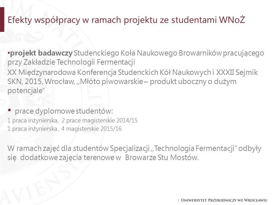 Efekty współpracy w ramach projektu ze studentami WNoŻ