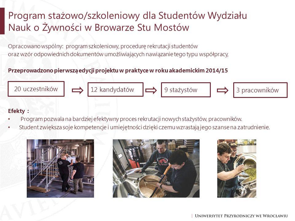 Program stażowo/szkoleniowy dla Studentów Wydziału Nauk o Żywności w Browarze Stu Mostów