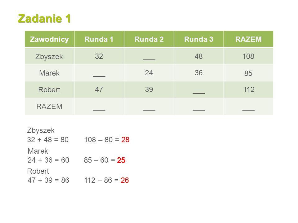 Zadanie 1 Zawodnicy Runda 1 Runda 2 Runda 3 RAZEM ___ Zbyszek 32 48