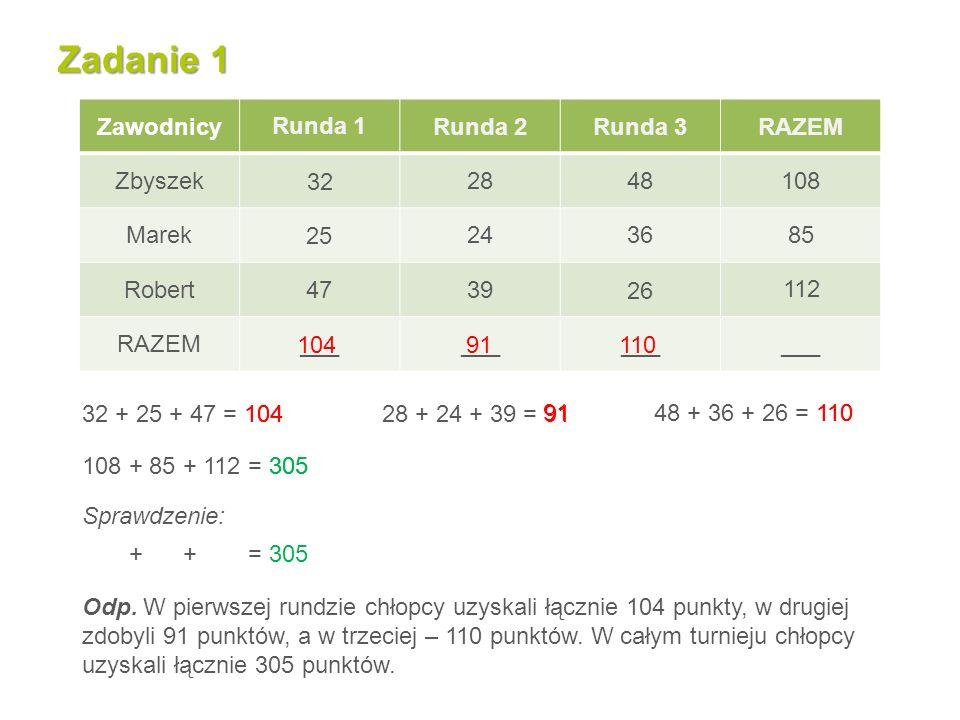 Zadanie 1 Zawodnicy Runda 2 Runda 3 RAZEM Zbyszek Marek Robert ___