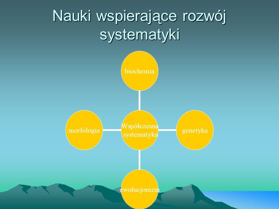 Nauki wspierające rozwój systematyki