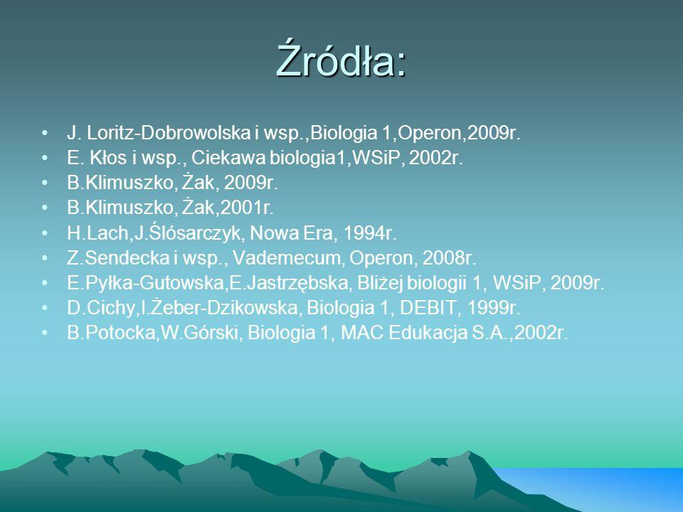 Źródła: J. Loritz-Dobrowolska i wsp.,Biologia 1,Operon,2009r.