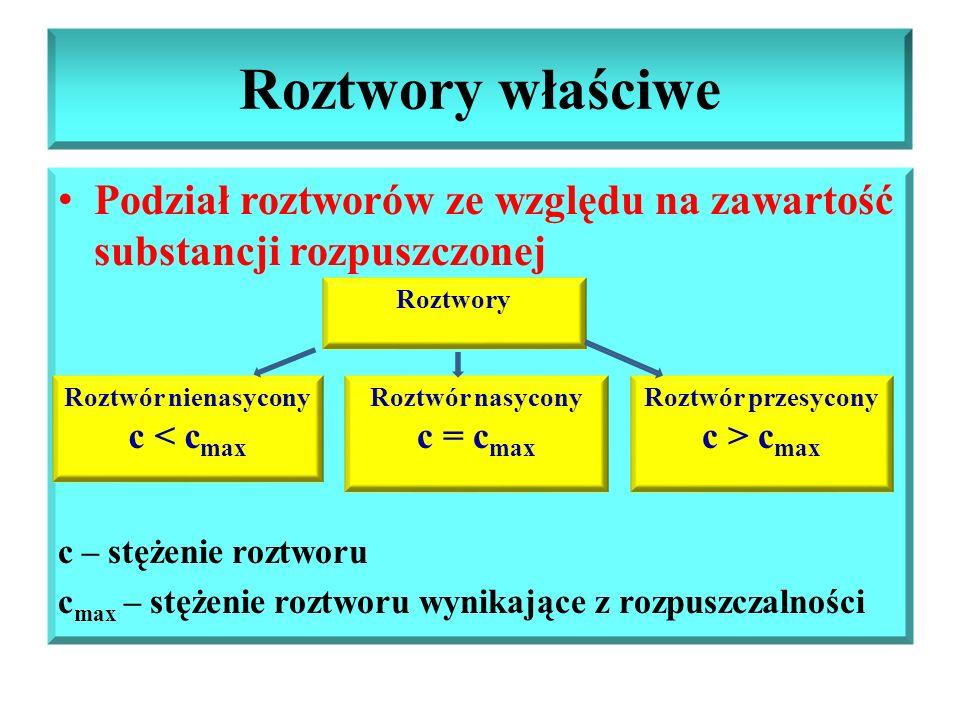 Roztwory właściwe Podział roztworów ze względu na zawartość substancji rozpuszczonej. c – stężenie roztworu.